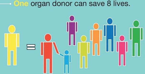 Register to help save lives through organ donation