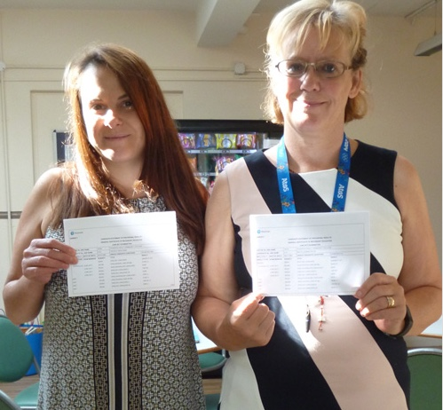 Another great GCSE year for Thurrock Adult Community College learners!