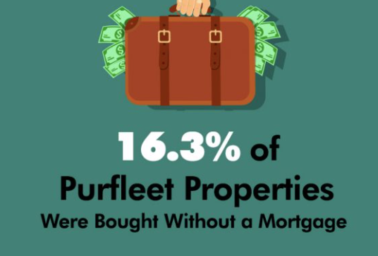 The Thurrock Property Blog: 16.3% of Purfleet Properties were Bought Without a Mortgage
