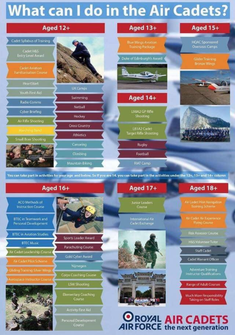 Come and join Squadron Royal Air Force Cadets in Stanford-le-Hope